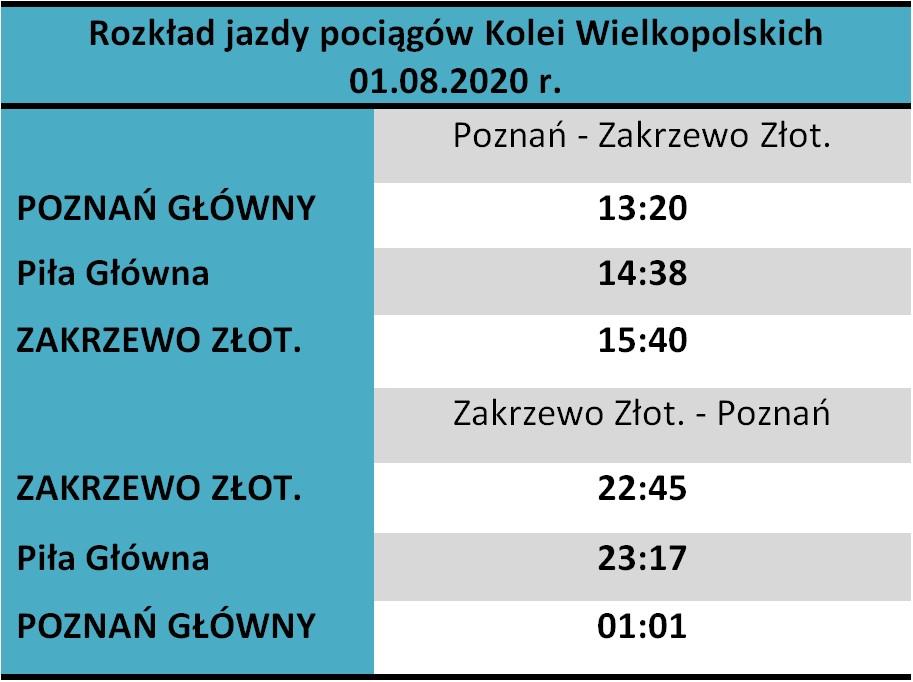 rozkład pociągów kolei wielkopolskich