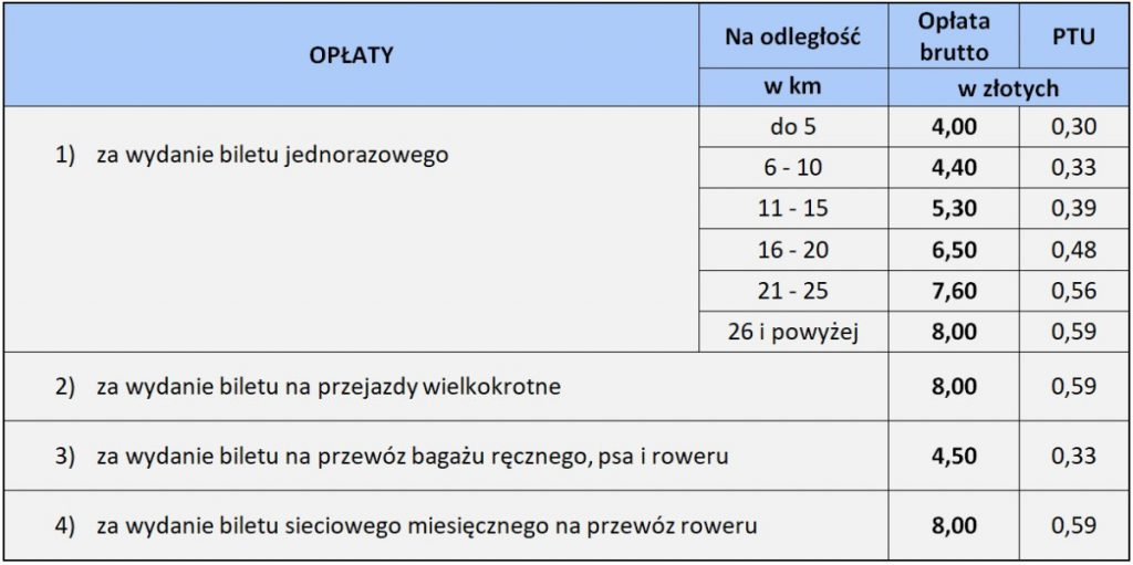 Tabela cen biletów - zakup u obsługi pociągu